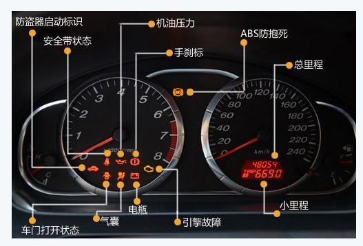 汽车发动机保养须知 保证爱车正常行驶
