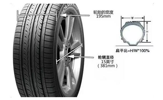 轮胎的宽窄.jpg