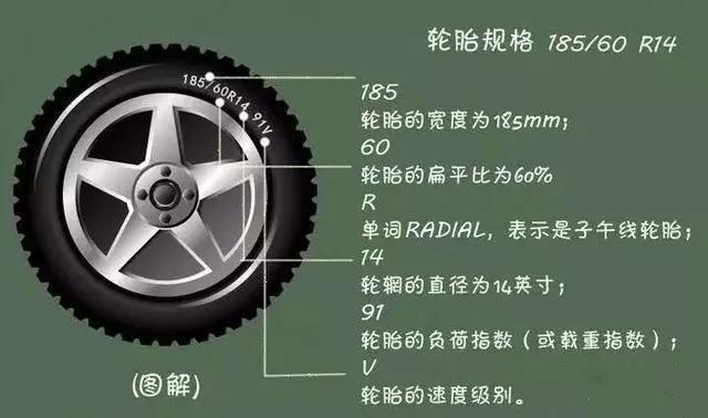 窄轮胎.png